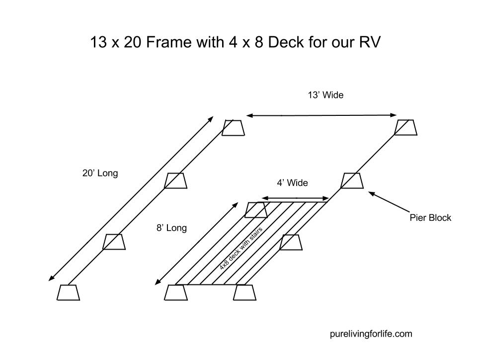RV Deck Plan- a 13 x 20 foot platform for a garage in a box + a deck for your travel trailer! #trailerliving